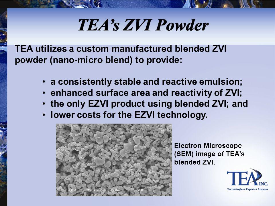 TEA's ZVI Powder TEA utilizes a custom manufactured blended ZVI powder (nano-micro blend) to provide: