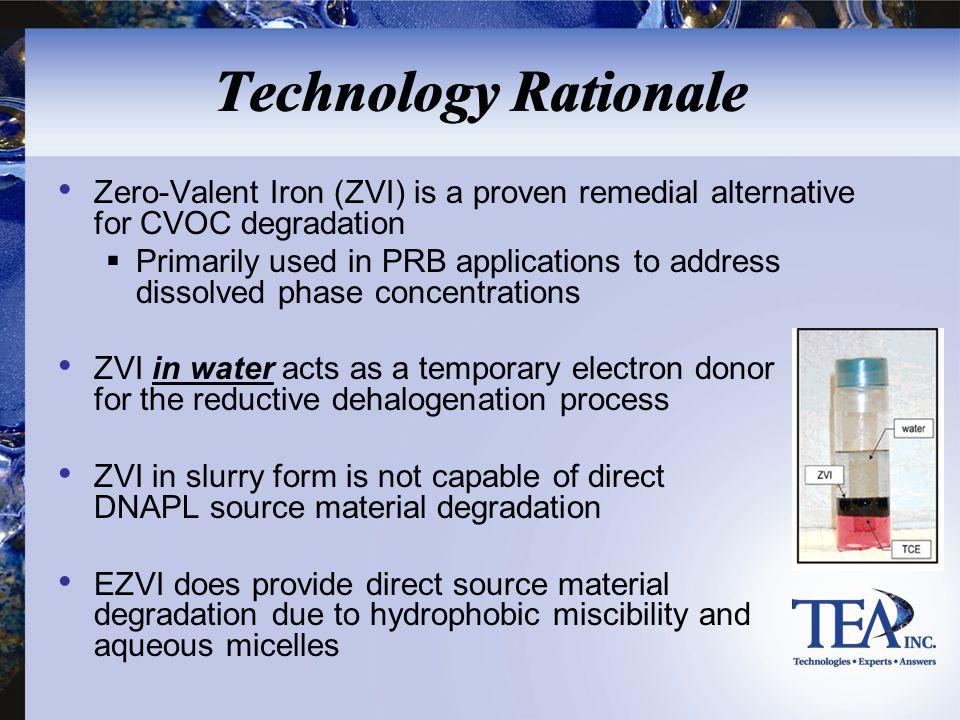 Technology Rationale Zero-Valent Iron (ZVI) is a proven remedial alternative for CVOC degradation.