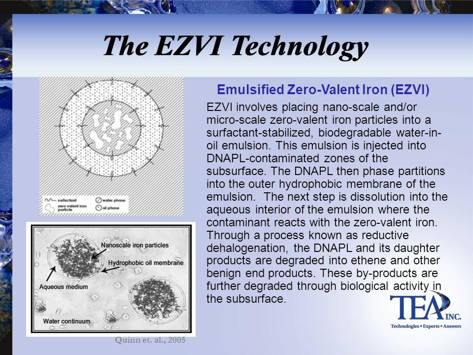 Emulsified Zero-Valent Iron (EZVI)