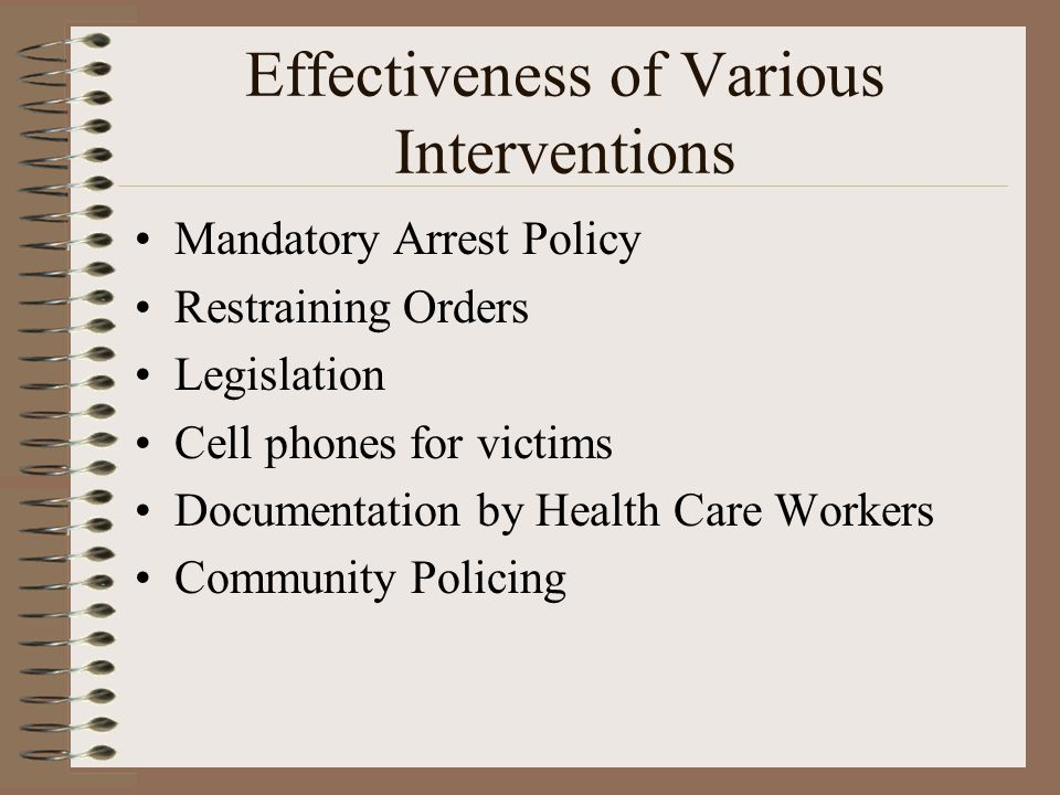 Effectiveness of Various Interventions