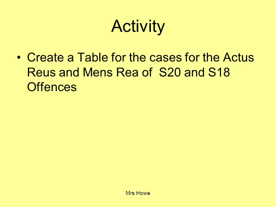 Activity Create a Table for the cases for the Actus Reus and Mens Rea of S20 and S18 Offences.