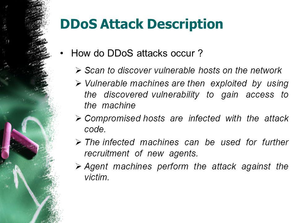 DDoS Attack Description