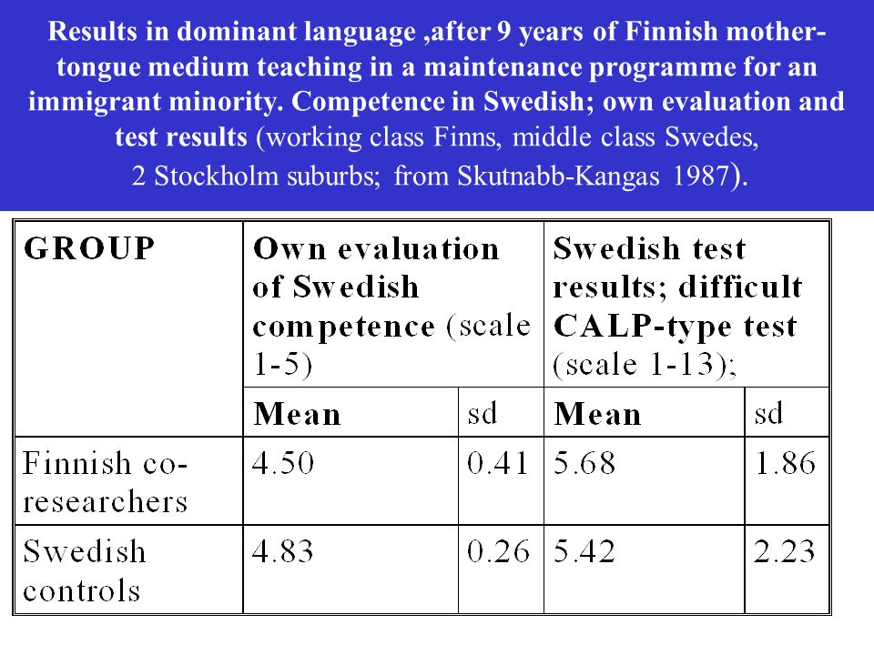 Results in dominant language ,after 9 years of Finnish mother-tongue medium teaching in a maintenance programme for an immigrant minority.