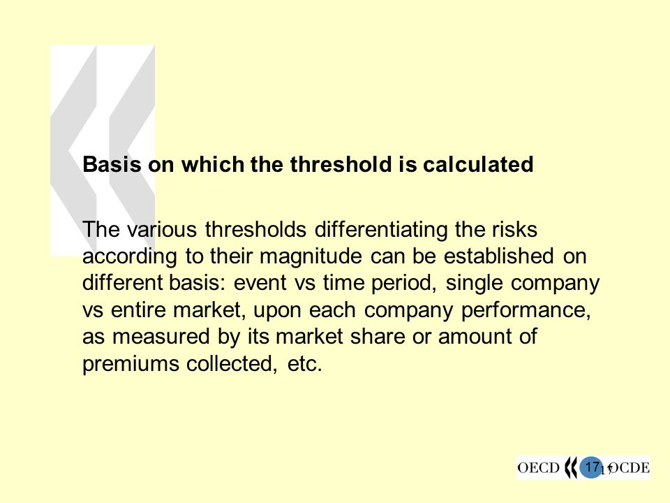 Basis on which the threshold is calculated