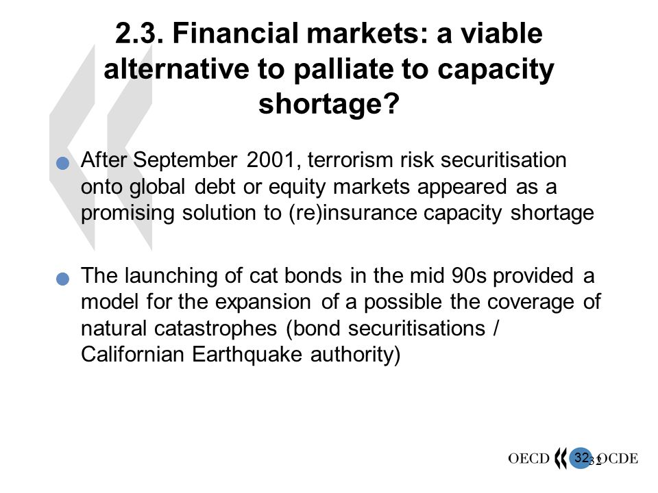 2.3. Financial markets: a viable alternative to palliate to capacity shortage