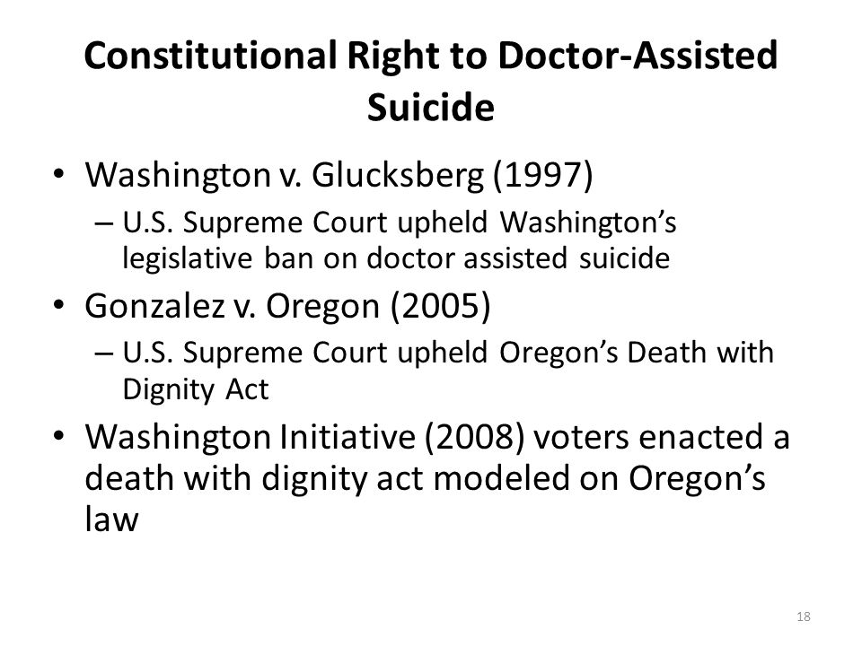 Constitutional Right to Doctor-Assisted Suicide