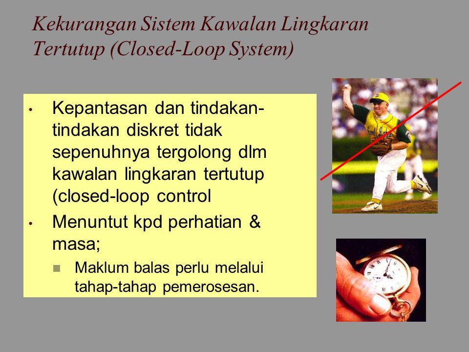 Kekurangan Sistem Kawalan Lingkaran Tertutup (Closed-Loop System)