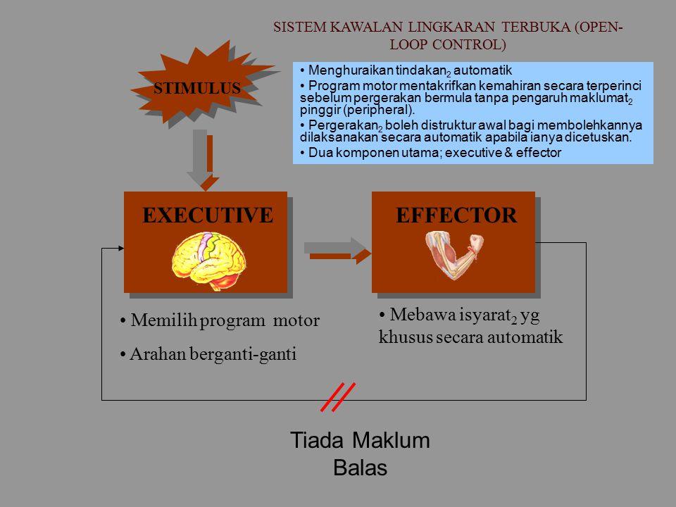 SISTEM KAWALAN LINGKARAN TERBUKA (OPEN-LOOP CONTROL)