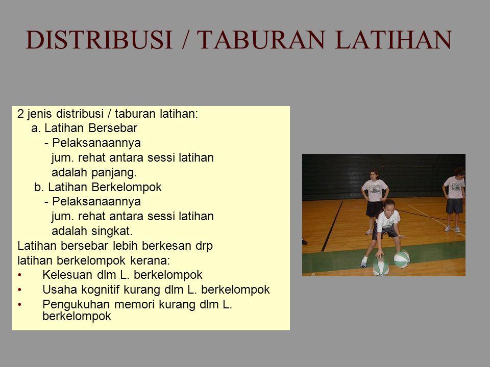DISTRIBUSI / TABURAN LATIHAN