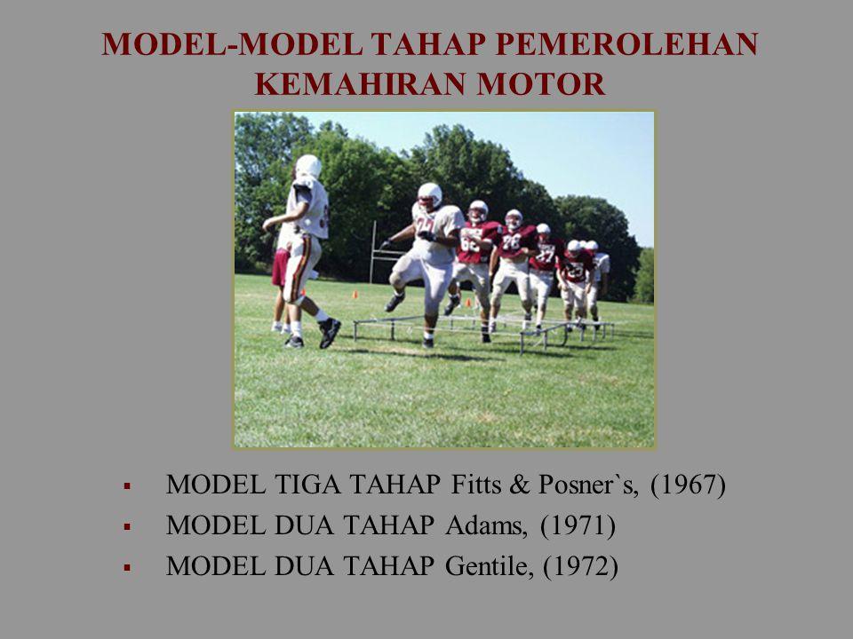 MODEL-MODEL TAHAP PEMEROLEHAN KEMAHIRAN MOTOR