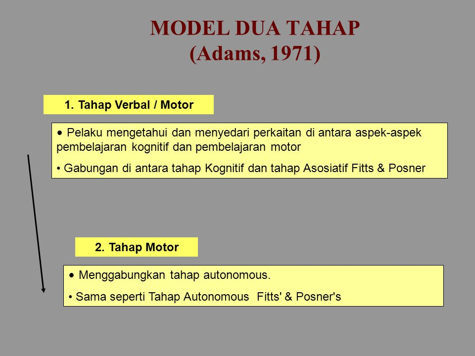 MODEL DUA TAHAP (Adams, 1971)