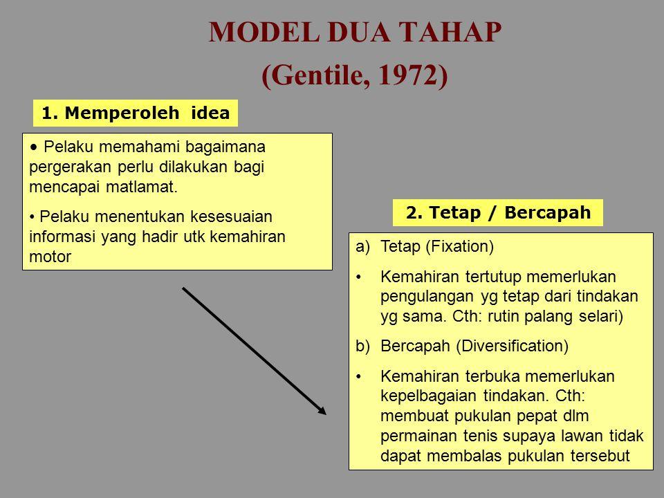 MODEL DUA TAHAP (Gentile, 1972)