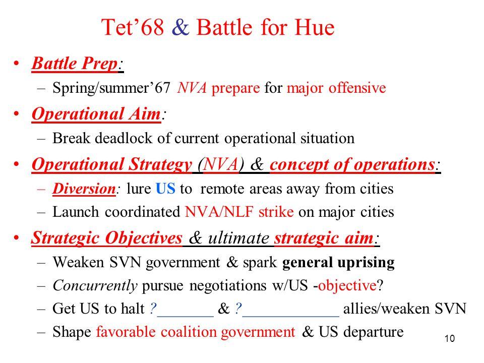 Tet'68 & Battle for Hue Battle Prep: Operational Aim: