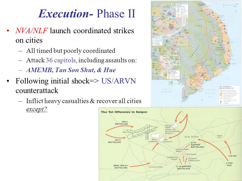 Execution- Phase II NVA/NLF launch coordinated strikes on cities