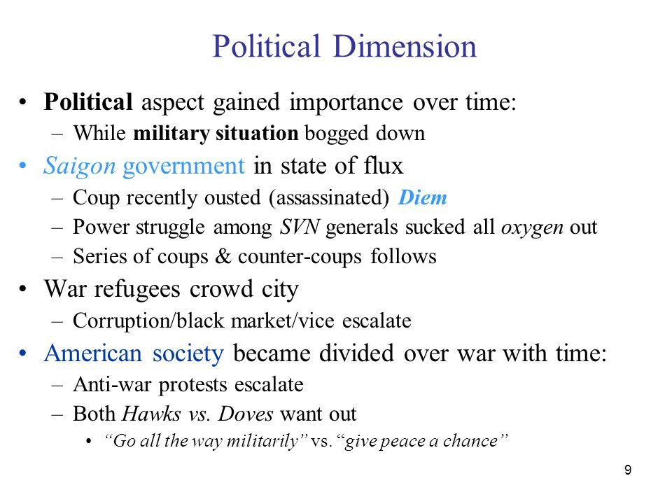 Political Dimension Political aspect gained importance over time: