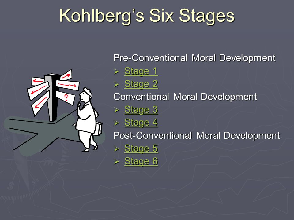 Kohlberg's Six Stages Pre-Conventional Moral Development Stage 1