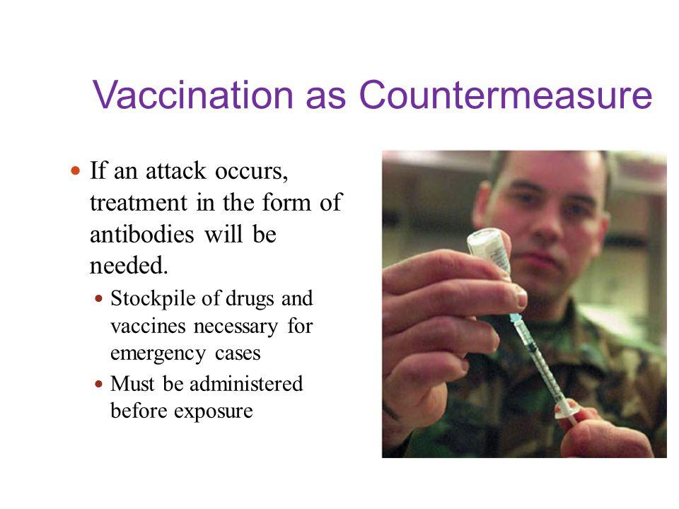 Vaccination as Countermeasure