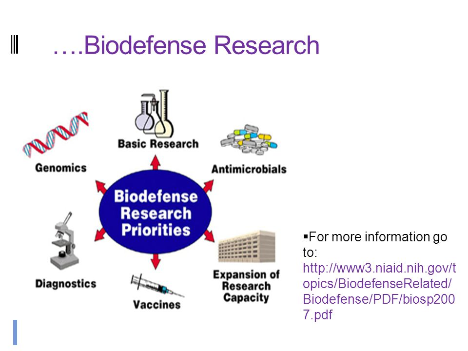 ….Biodefense Research For more information go to: http://www3.niaid.nih.gov/topics/BiodefenseRelated/Biodefense/PDF/biosp2007.pdf.
