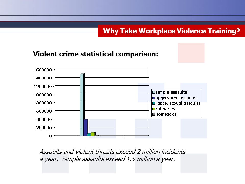 Why Take Workplace Violence Training
