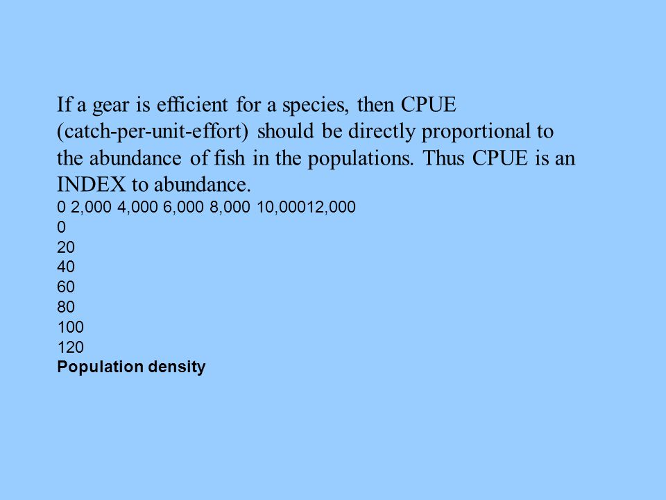 If a gear is efficient for a species, then CPUE