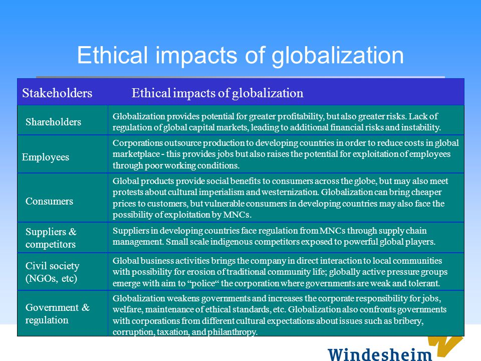 Ethical impacts of globalization