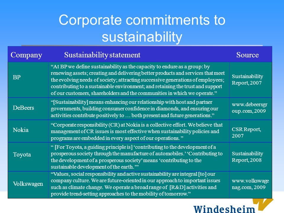 Corporate commitments to sustainability