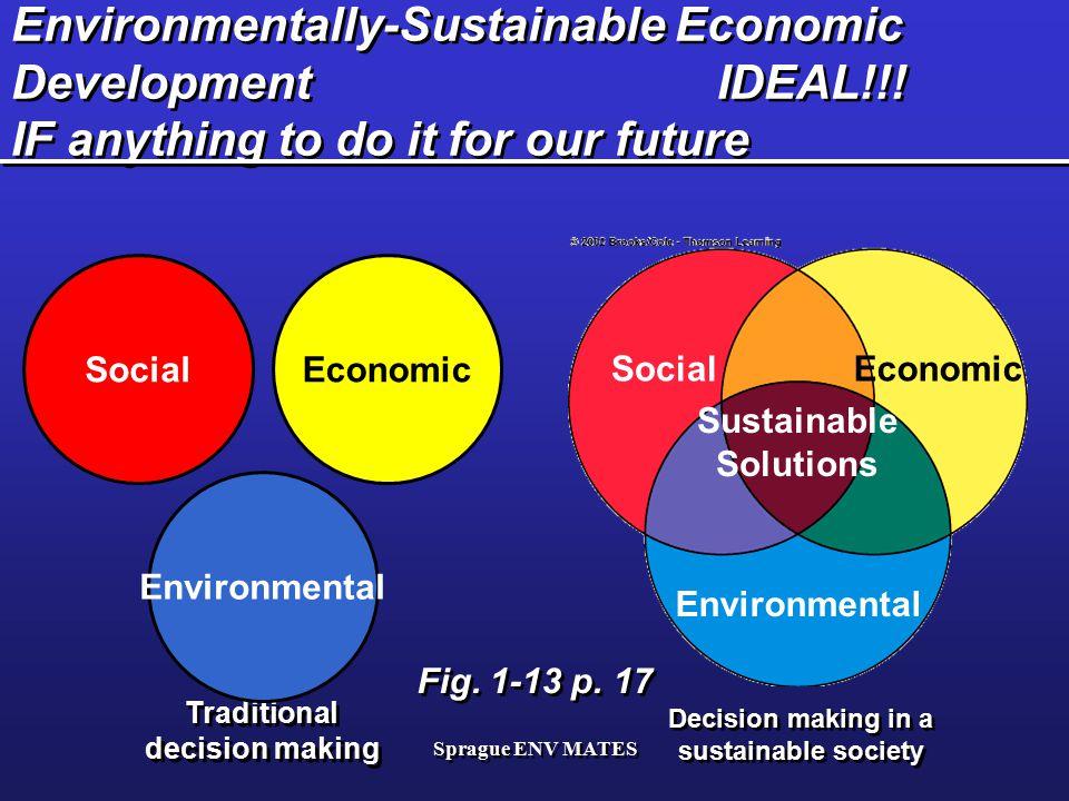Environmentally-Sustainable Economic Development IDEAL