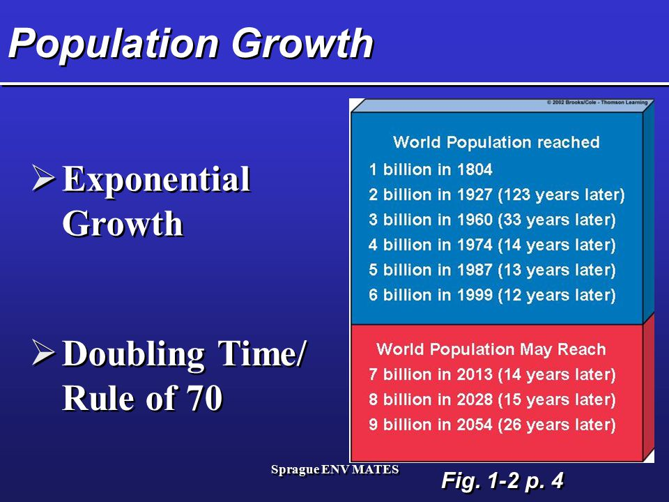 Population Growth Exponential Growth Doubling Time/ Rule of 70