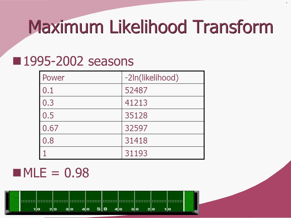 Maximum Likelihood Transform