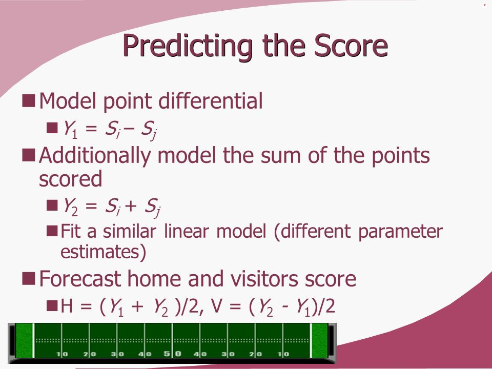 Predicting the Score Model point differential
