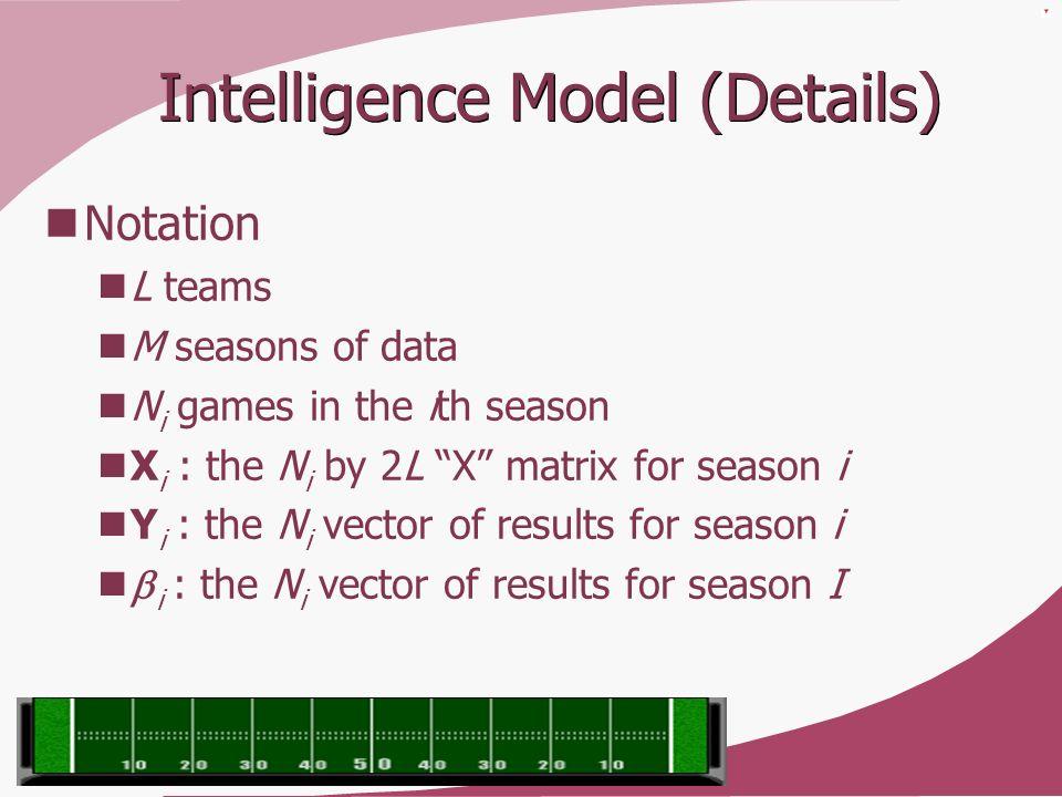 Intelligence Model (Details)