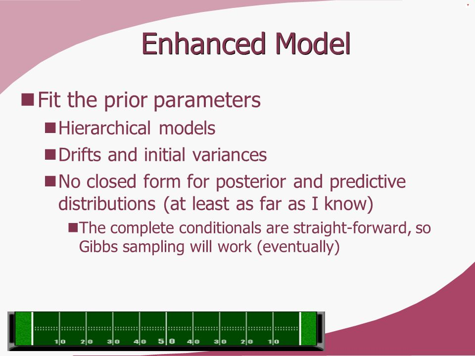 Enhanced Model Fit the prior parameters Hierarchical models