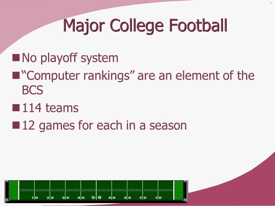 Major College Football