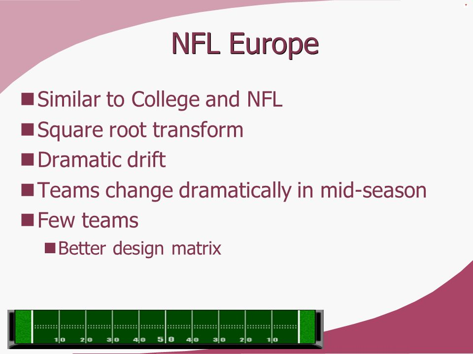 NFL Europe Similar to College and NFL Square root transform