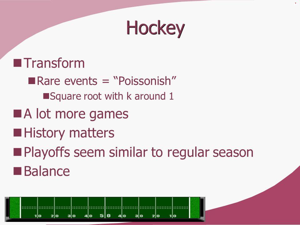Hockey Transform A lot more games History matters