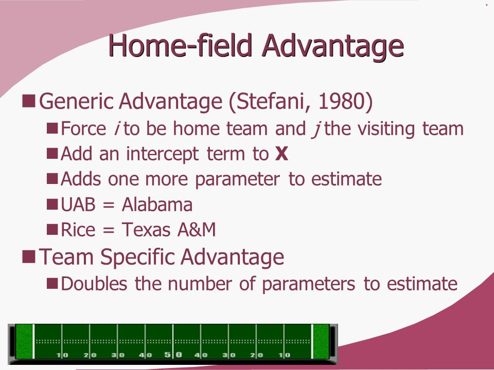 Home-field Advantage Generic Advantage (Stefani, 1980)