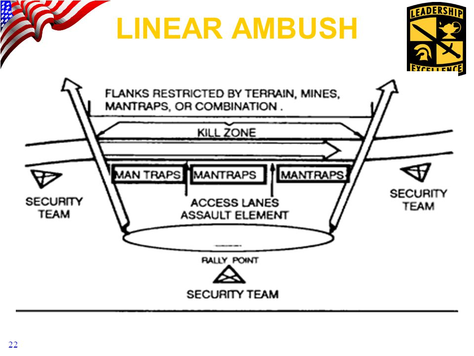 LINEAR AMBUSH
