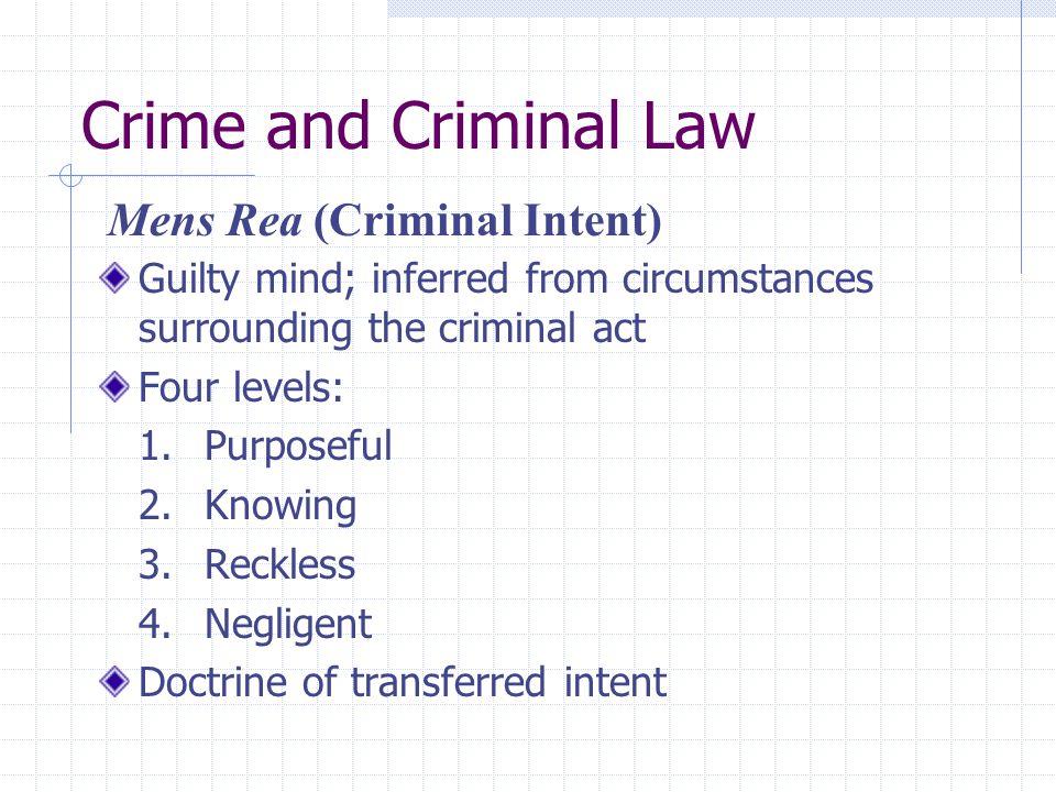Crime and Criminal Law Mens Rea (Criminal Intent)