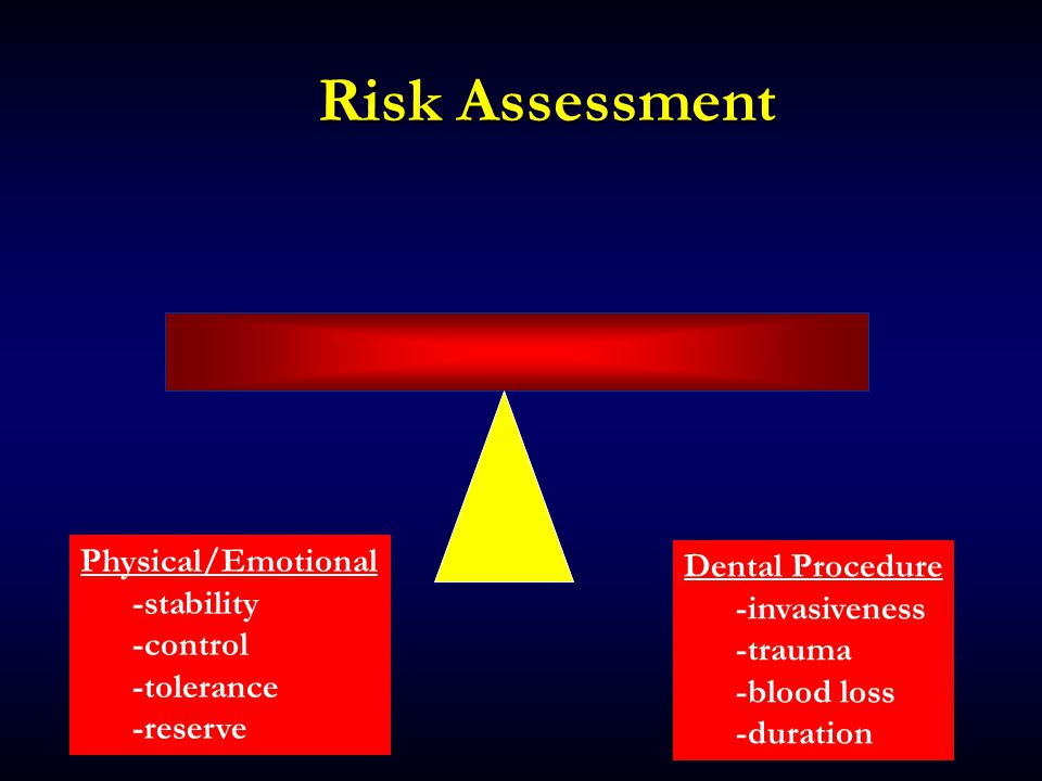 Risk Assessment Physical/Emotional Dental Procedure -stability