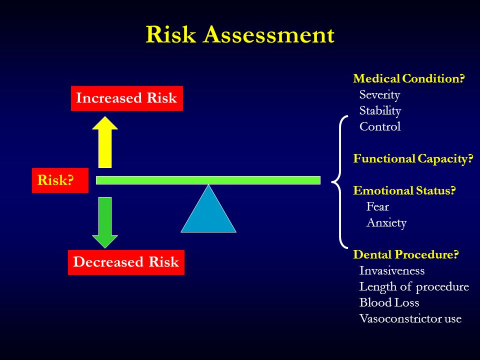 Risk Assessment Increased Risk Risk Decreased Risk Medical Condition