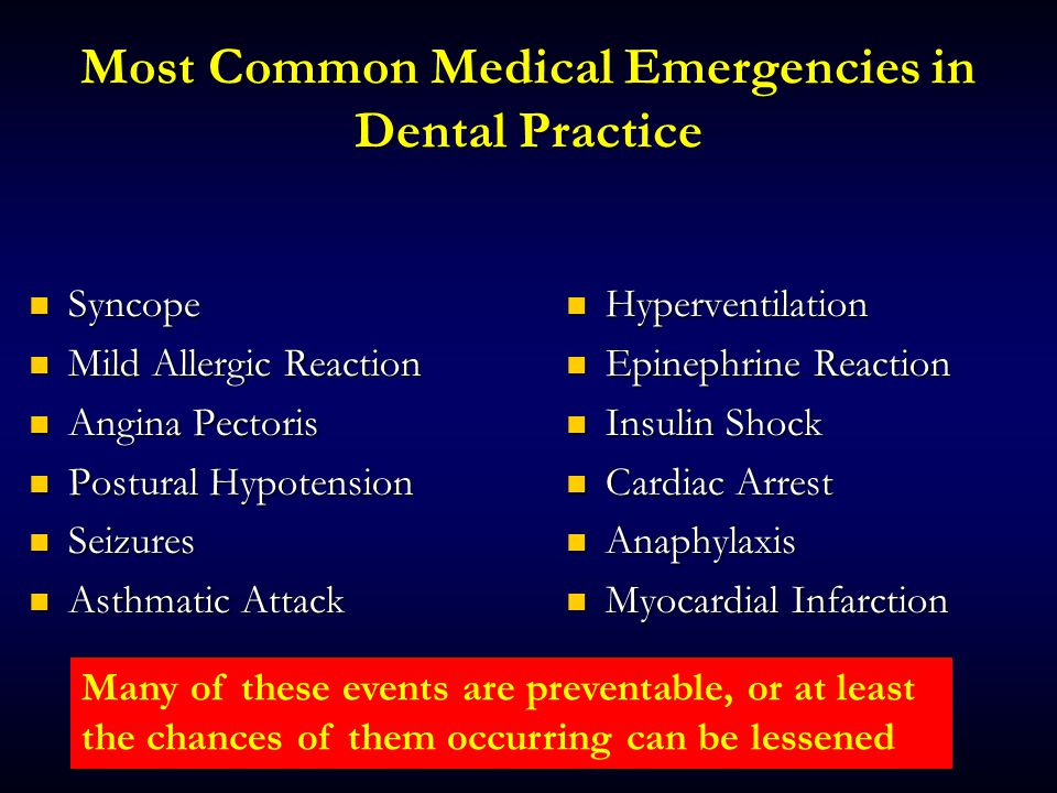 Most Common Medical Emergencies in Dental Practice