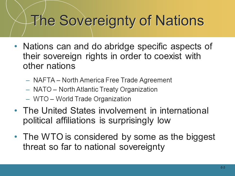 The Sovereignty of Nations