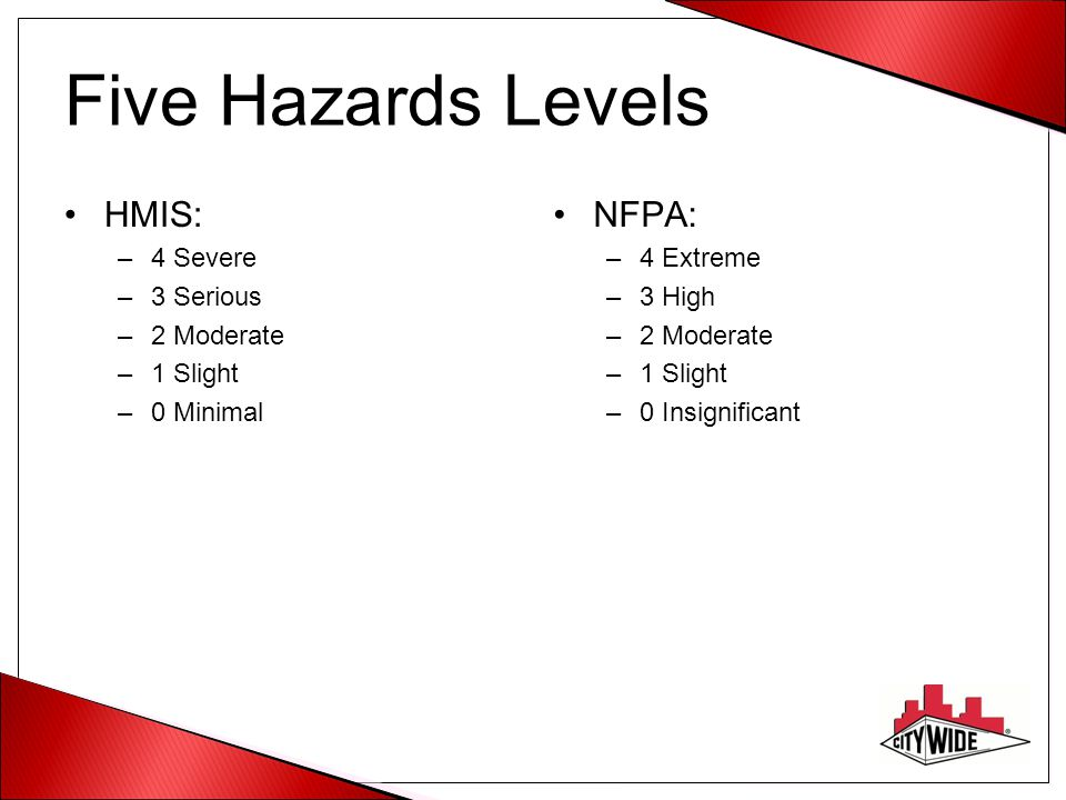 Five Hazards Levels HMIS: NFPA: 4 Severe 3 Serious 2 Moderate 1 Slight