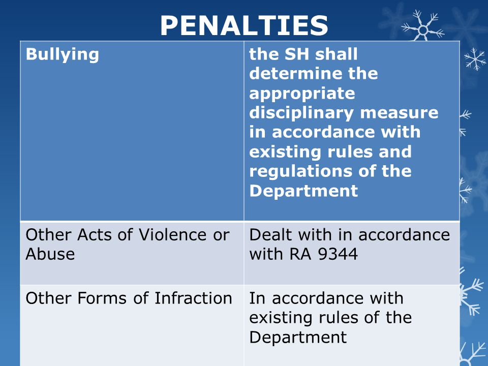 PENALTIES Bullying. the SH shall determine the appropriate disciplinary measure in accordance with existing rules and regulations of the Department.