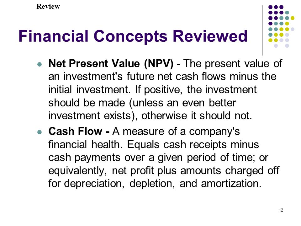 Financial Concepts Reviewed