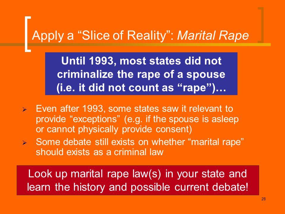 Apply a Slice of Reality : Marital Rape