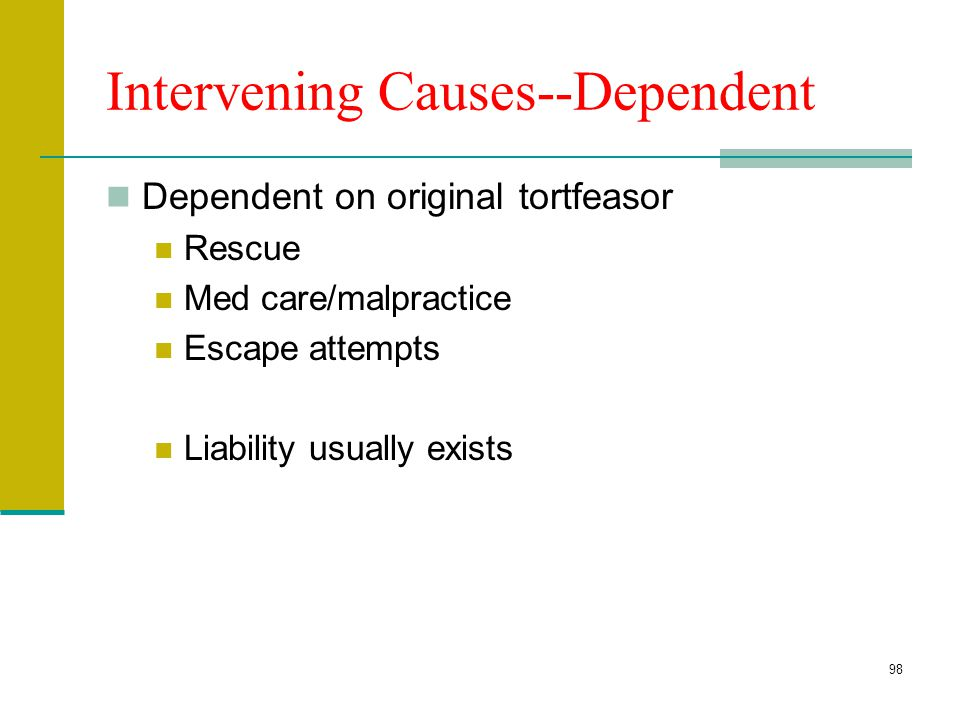 Intervening Causes--Dependent