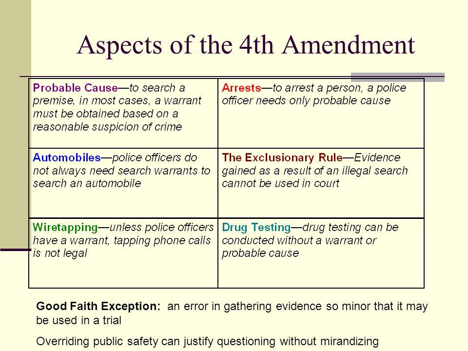 Aspects of the 4th Amendment