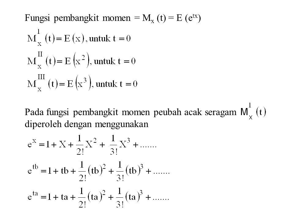 Fungsi pembangkit momen = Mx (t) = E (etx)