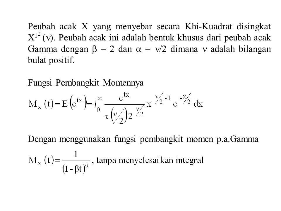 Peubah acak X yang menyebar secara Khi-Kuadrat disingkat X12 ()